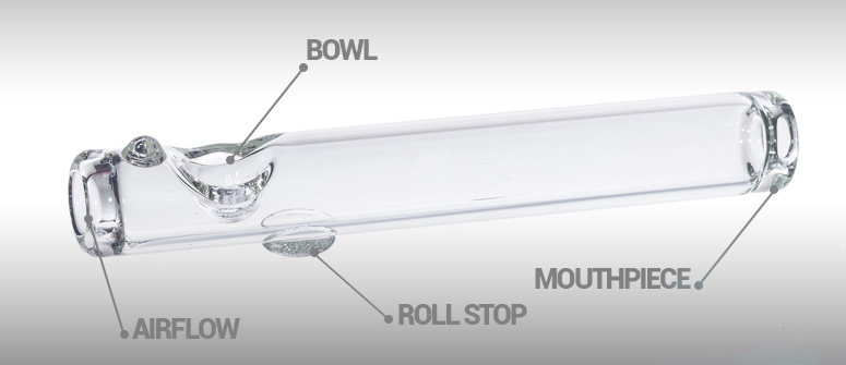 ANATOMY OF A STEAMROLLER